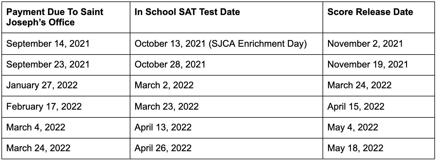 SJCA SAT Test Dates